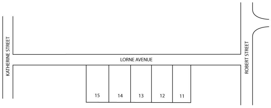 subdivisions